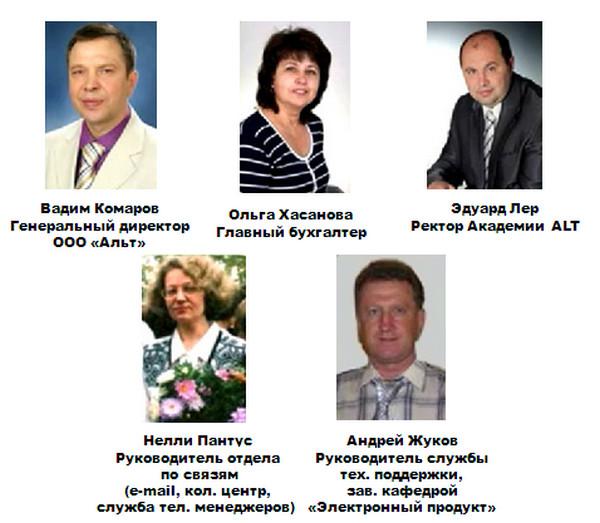 Академия ALT. Совет директоров   https://nataliblog.ru